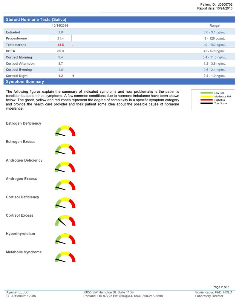Male-Saliva-Sample-Report-2
