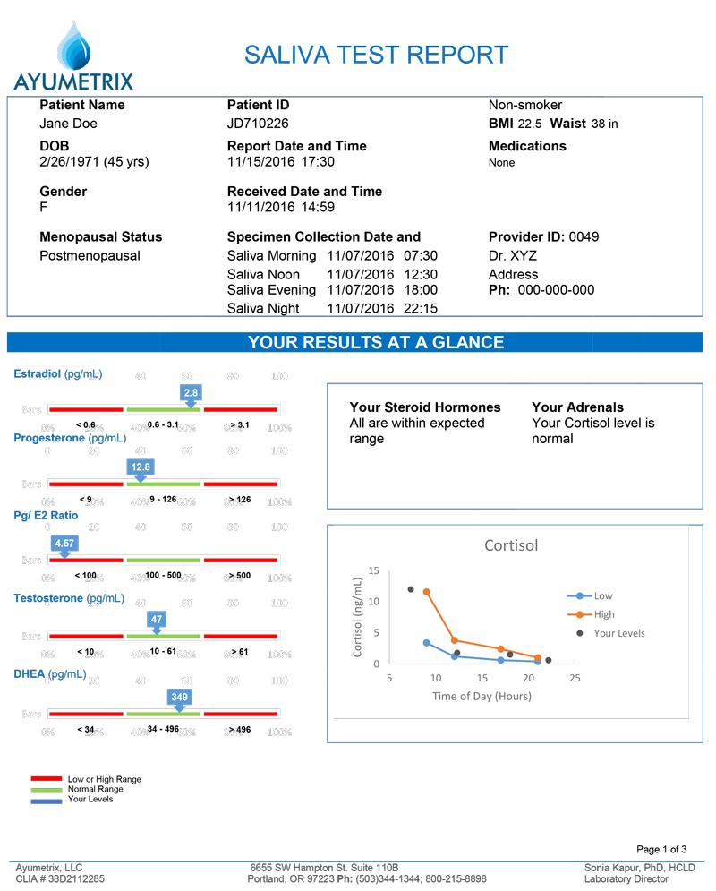 Saliva-female-sample-report-1