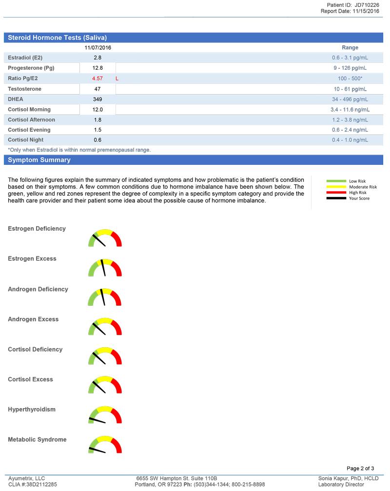 Saliva-female-sample-report-2