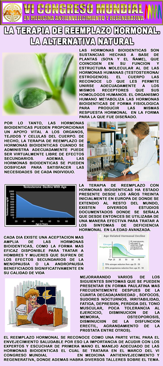 1-hormonas-bioidenticas